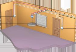 Установка потолочных светильников