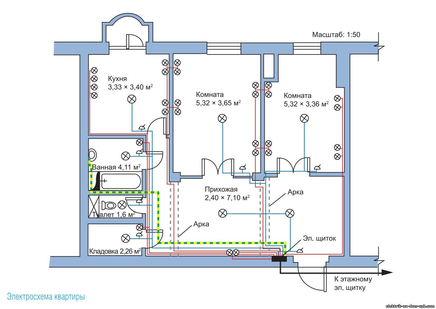 Схема электропроводки квартиры.