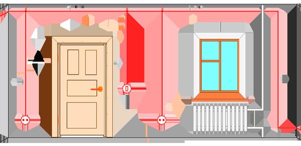 Монтаж скрытой электропроводки в квартире